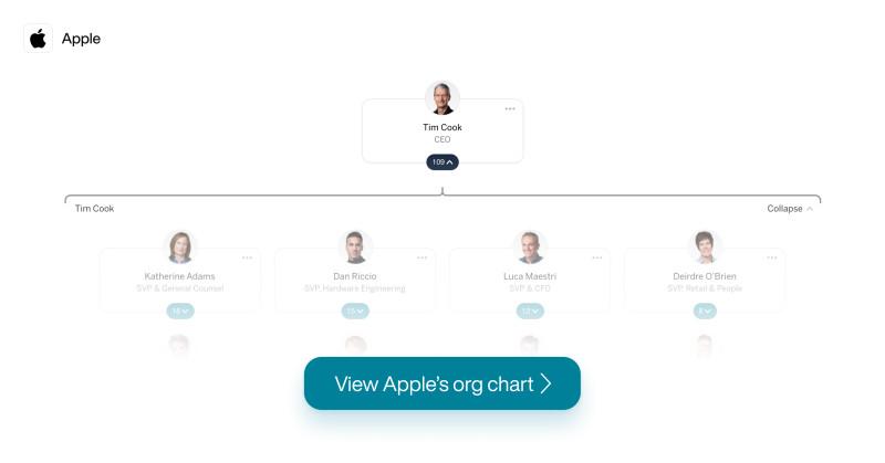 Apple org chart