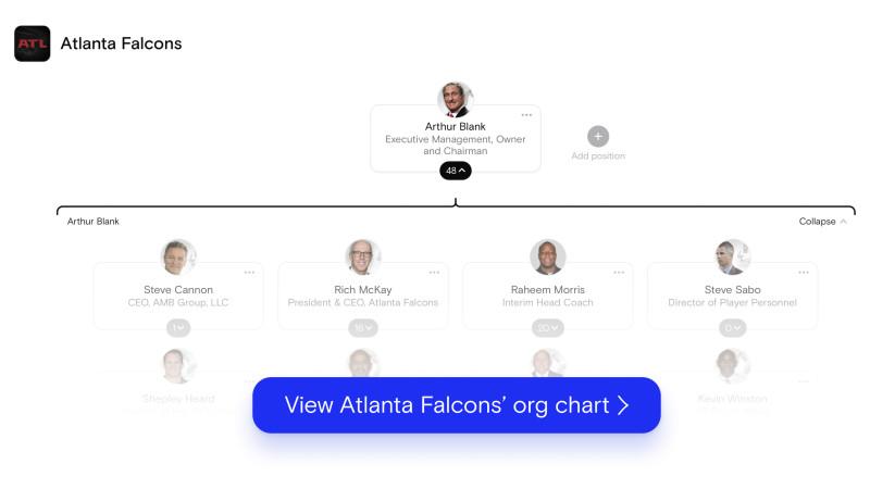 Atlanta Falcons org chart on The Org