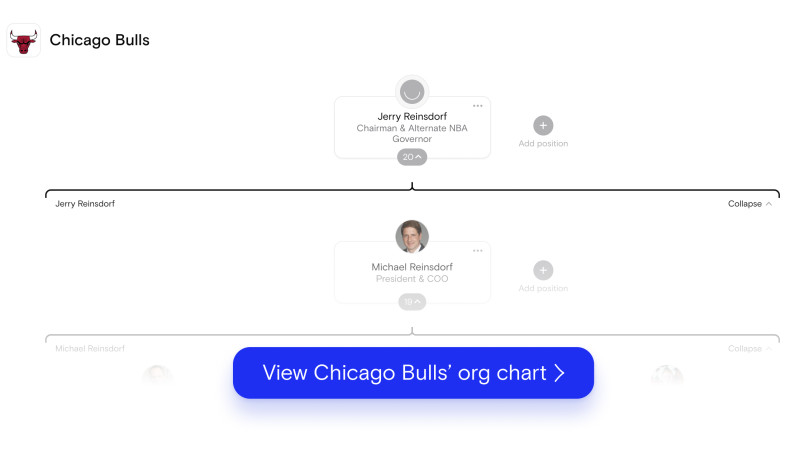 Chicago's org chart on The Org