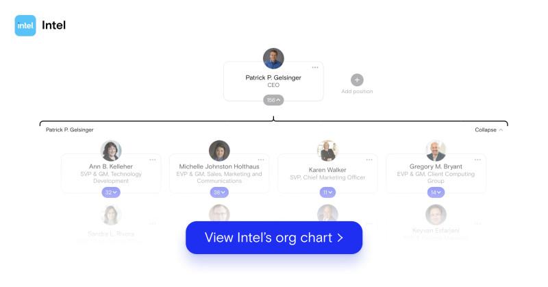 Intel org chart 6.25.21