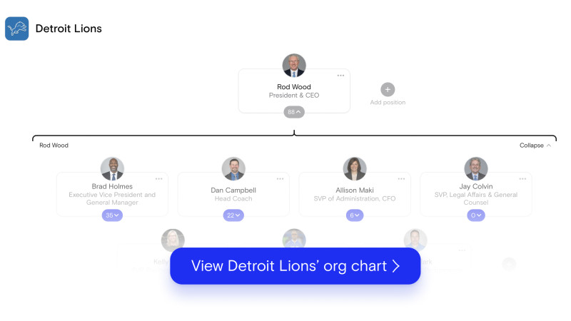 Detroit Lions's org chart on The Org