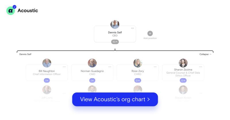 Acoustic OC