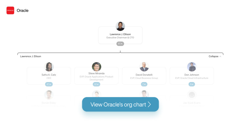 Oracle's org chart image with button