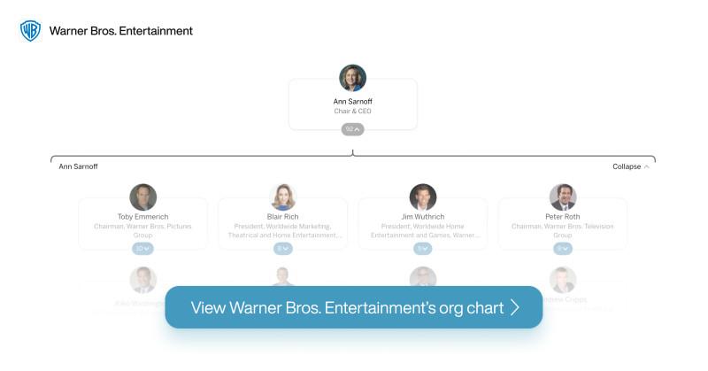 Warner Bros Entertainment desktop org chart