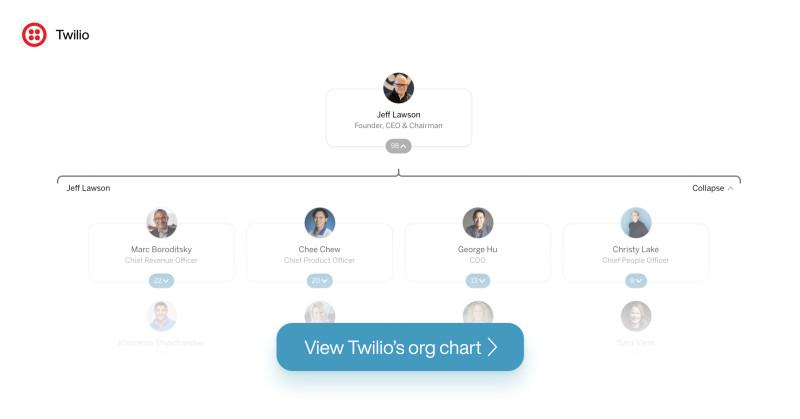 Twilio org chart desktop