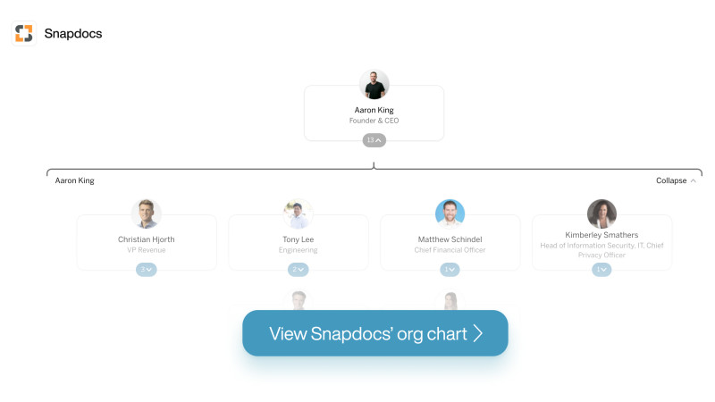 Snapdoc's org chart on The Org