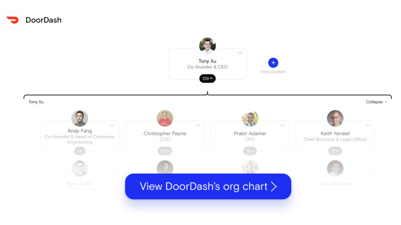 DoorDash's org chart on The Org