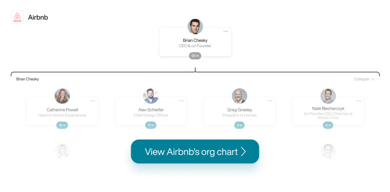 Airbnb Org Chart