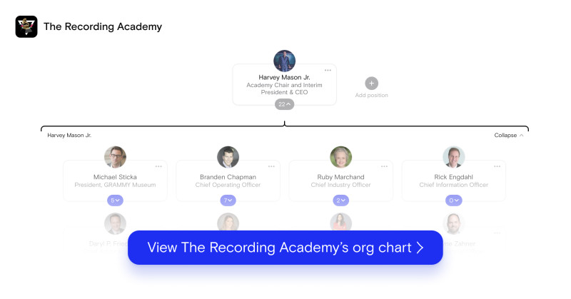 Recording Academy Org Chart