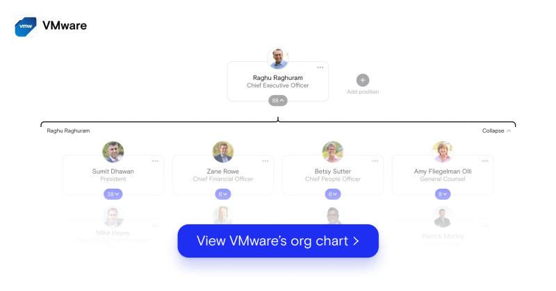 VMware org chart 9/2021