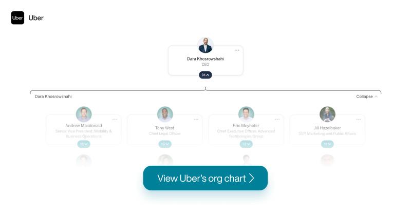 Uber Desktop