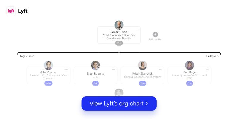 Lyft Org Chart