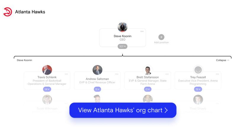 Atlanta Hawks' org chart on The Org