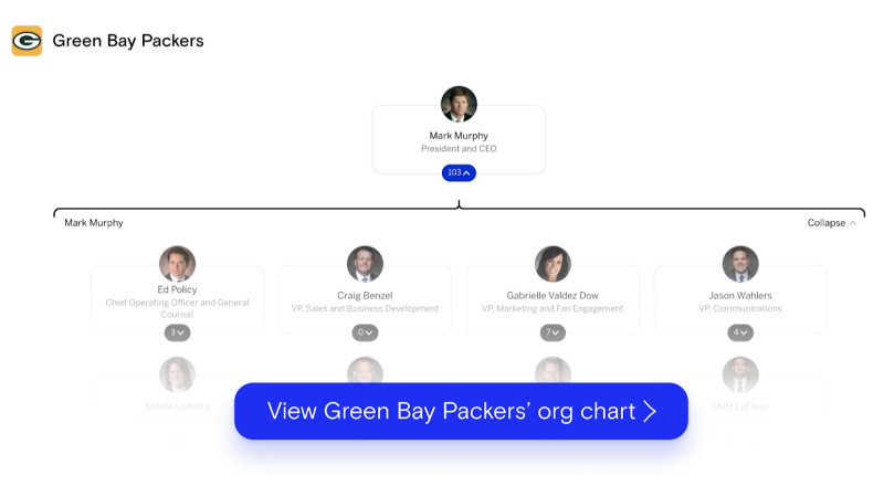 The Green Bay Packers's org chart on The Org