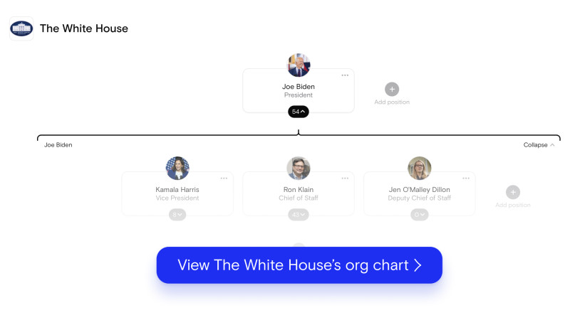 The White House's org chart on The Org