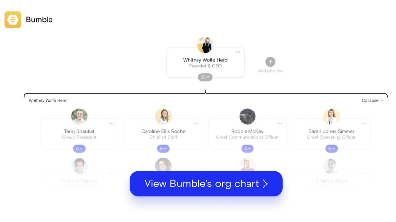 Bumble's org chart on The Org