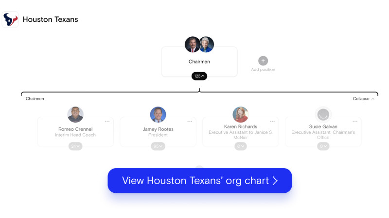 Houston Texans org chart on The Org