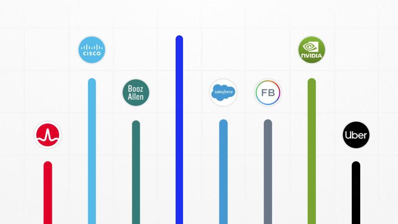 most gender diverse executive teams in tech