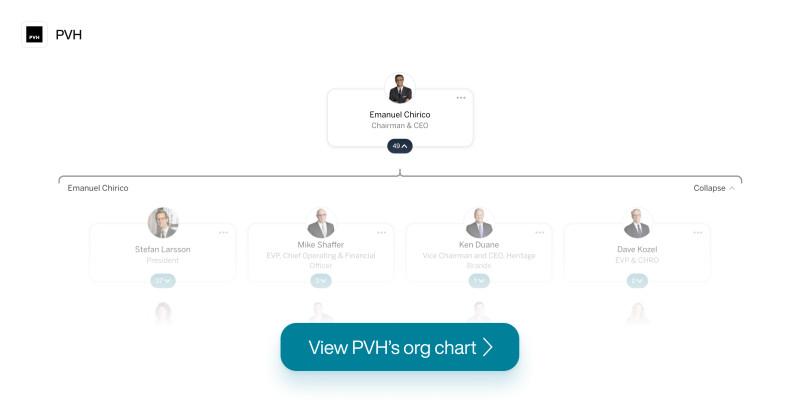 PVH Desktop