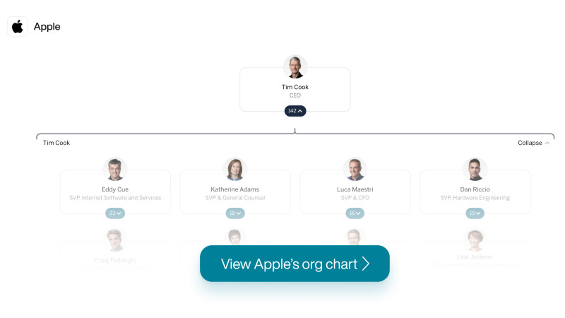 Apple's org chart on The Org