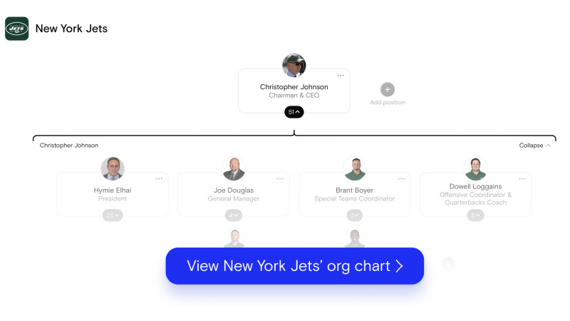New York Jets org chart on The Org