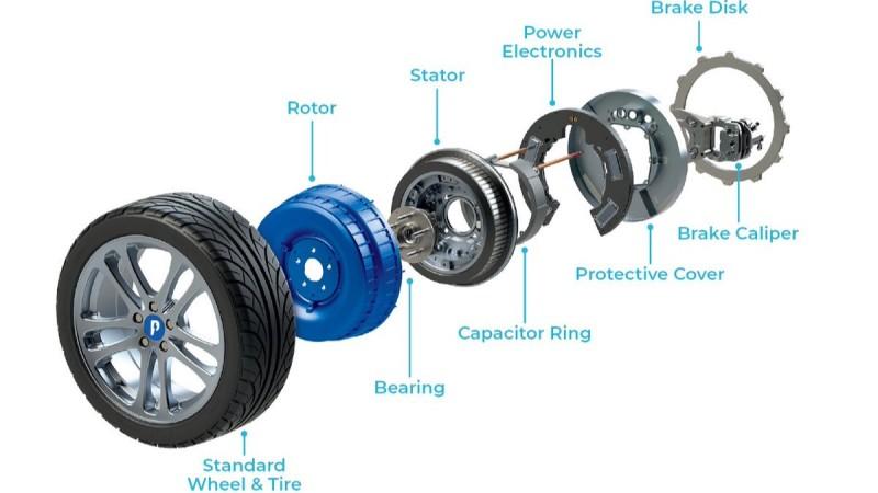 Protean Wheels