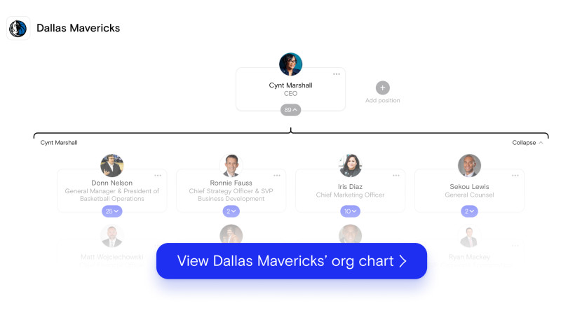 Dallas Mavericks' org chart on The Org