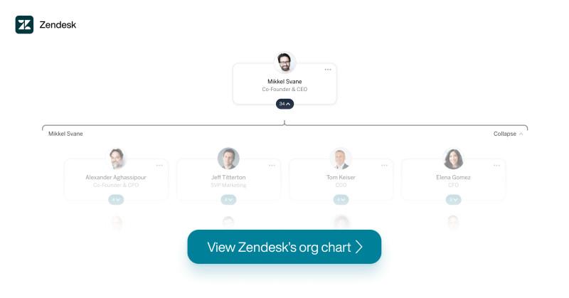Zendesk Desktop