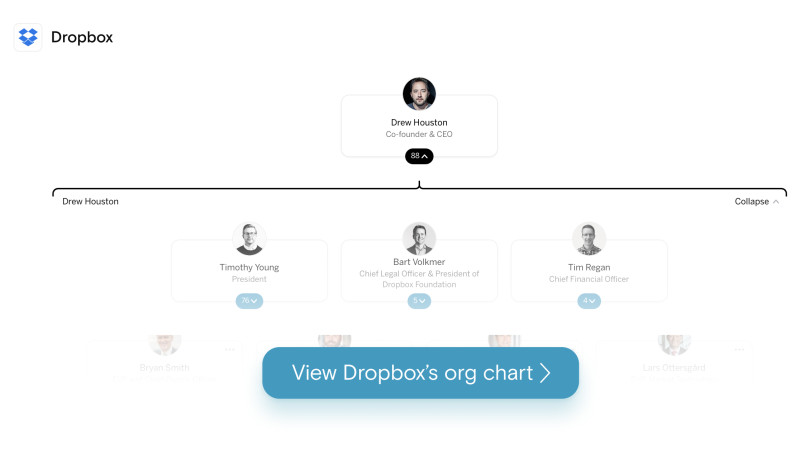 Dropbox's org chart on The Org