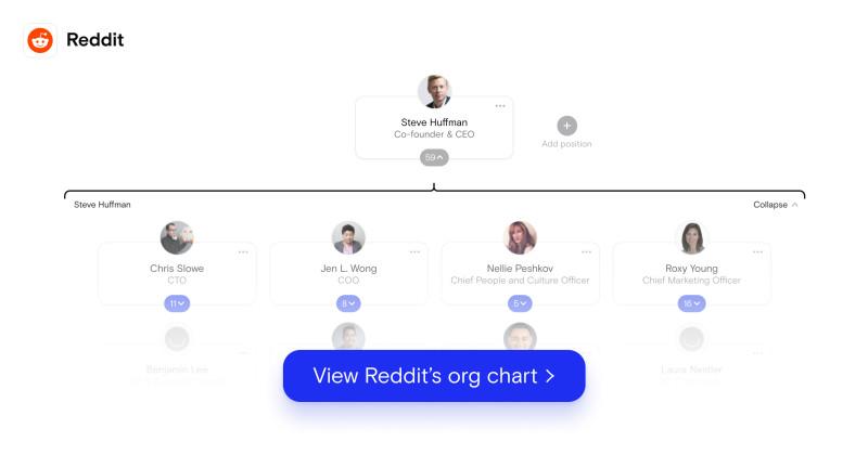reddit org chart