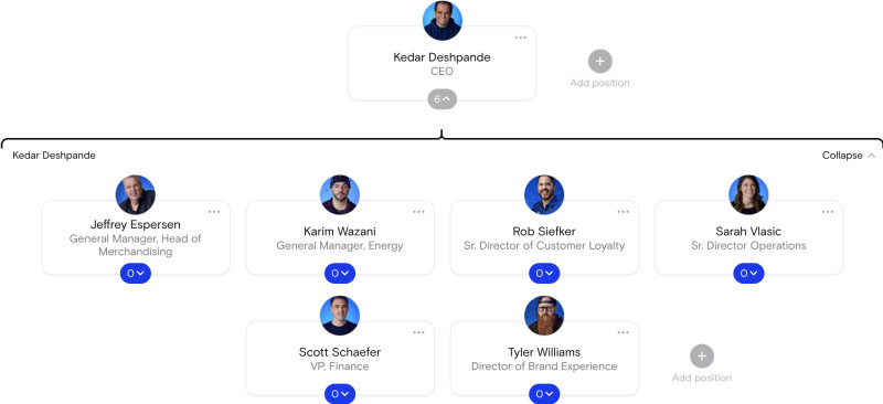 Zappos Org chart