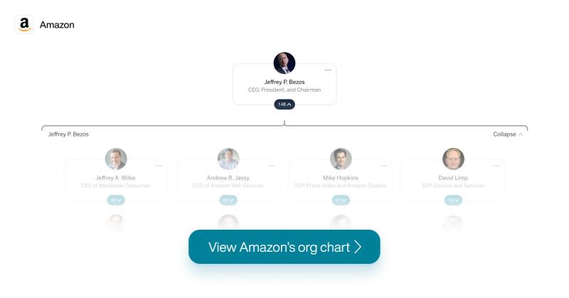Amazon Desktop 6/24