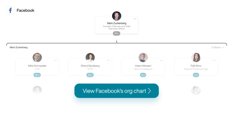 Facebook Org Chart