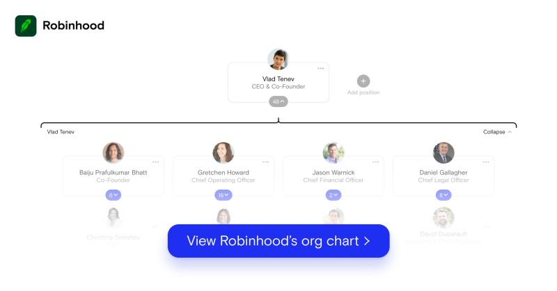 Robinhood Org Chart