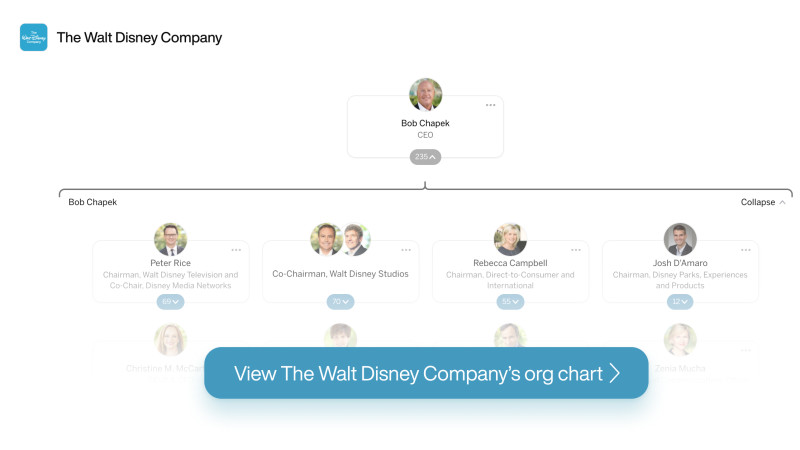 Disney's org chart on The Org