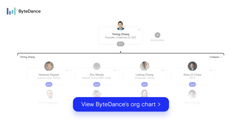 New ByteDance