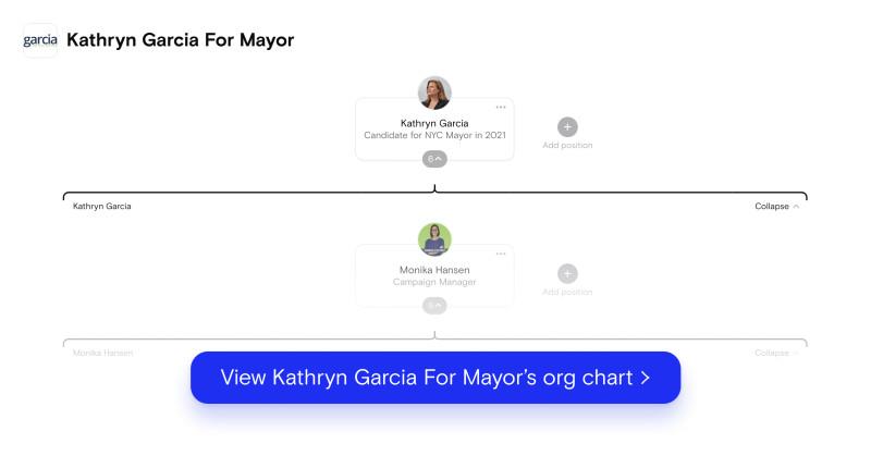 Kathryn Garcia For Mayor