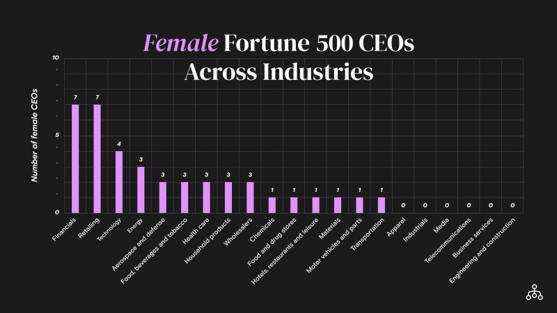 Female CEO Graphic 2