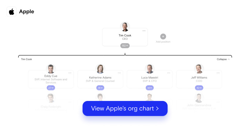 Apple 6.13.21