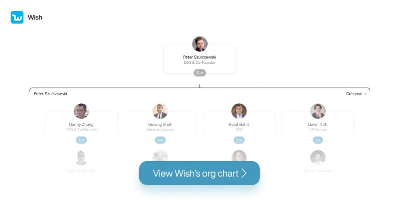 Wish org chart