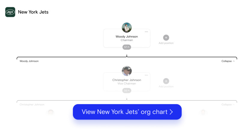 New York Jets's org chart on The Org
