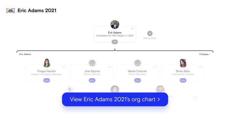 Eric Adams 2021