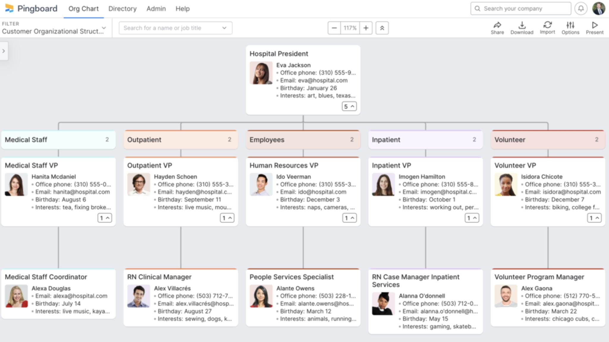 Customer Organizational Structure