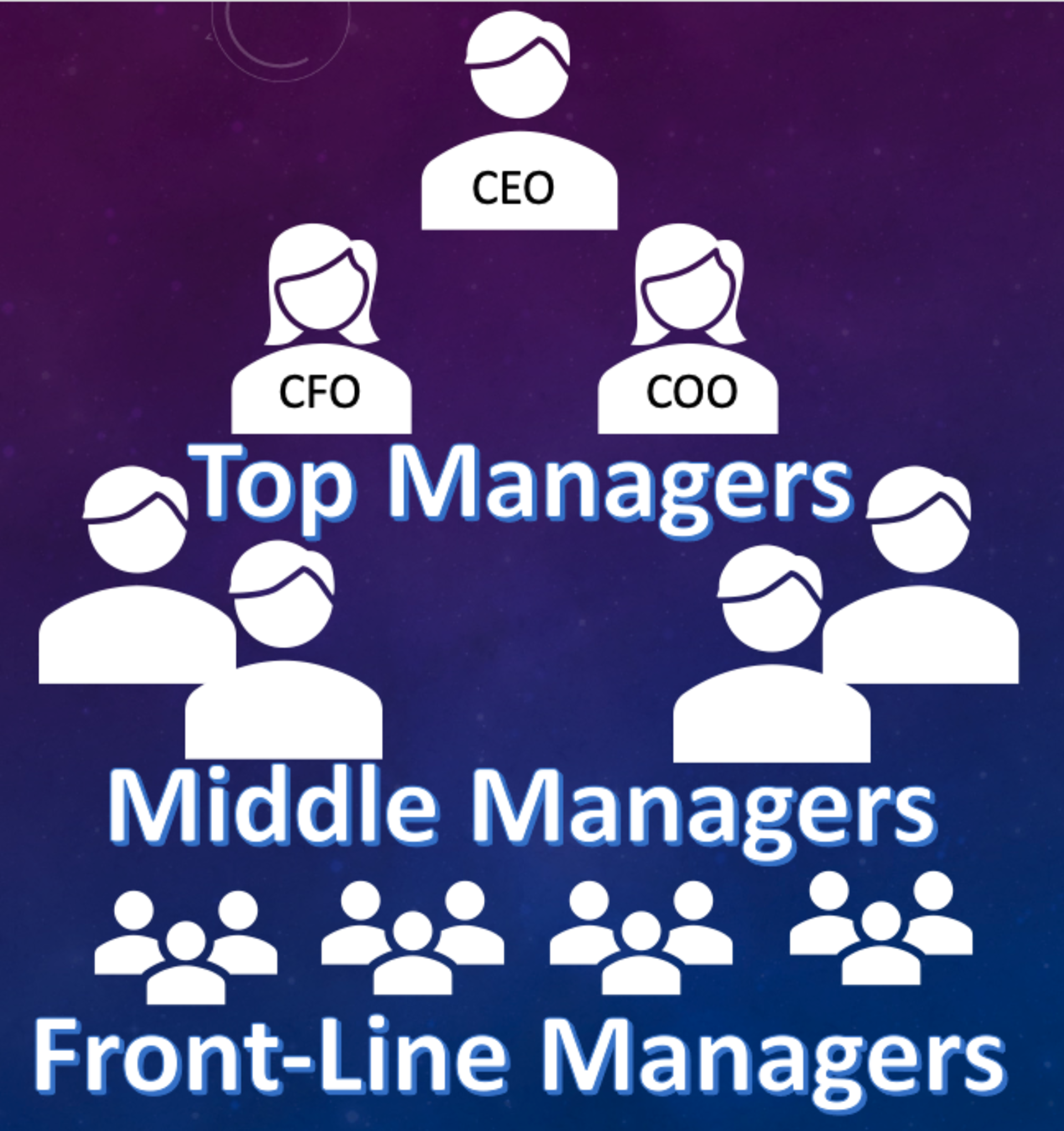 The Hierarchy of Corporate Titles