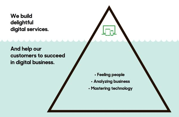 This is what Futurice offers.