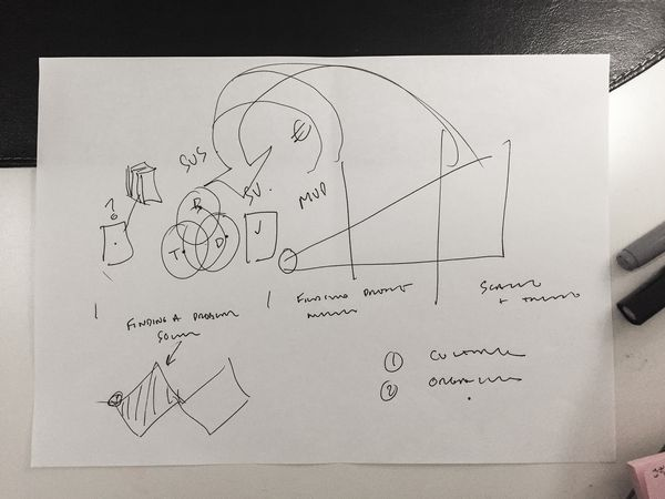 Futurice's Lean Service Creation Model, Don's annotations and his beautiful drawing of the double diamond.​​