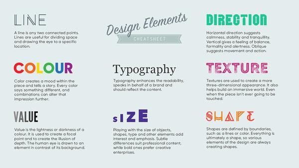 Visual Design Basics Futurice