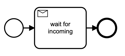 Generic Message receiver
