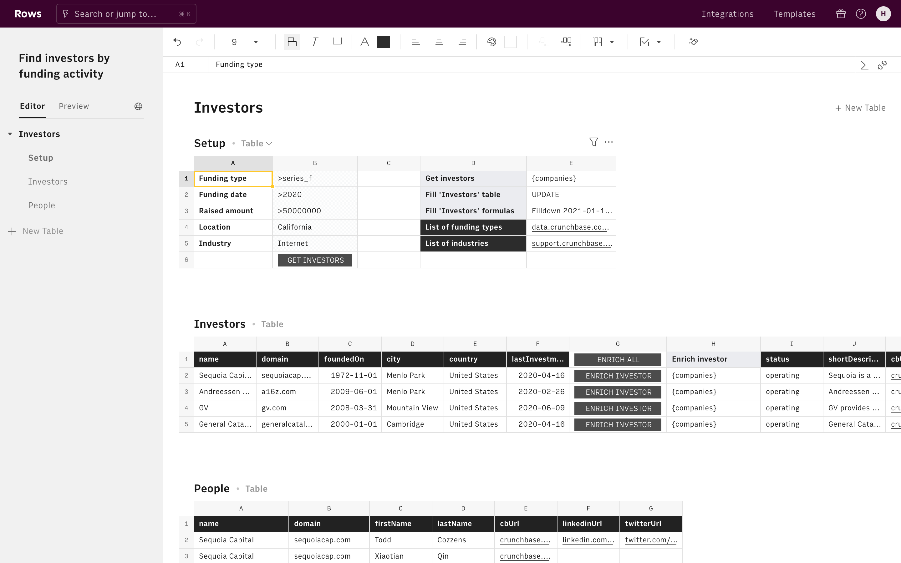 Find investors by funding activity Editor Investors