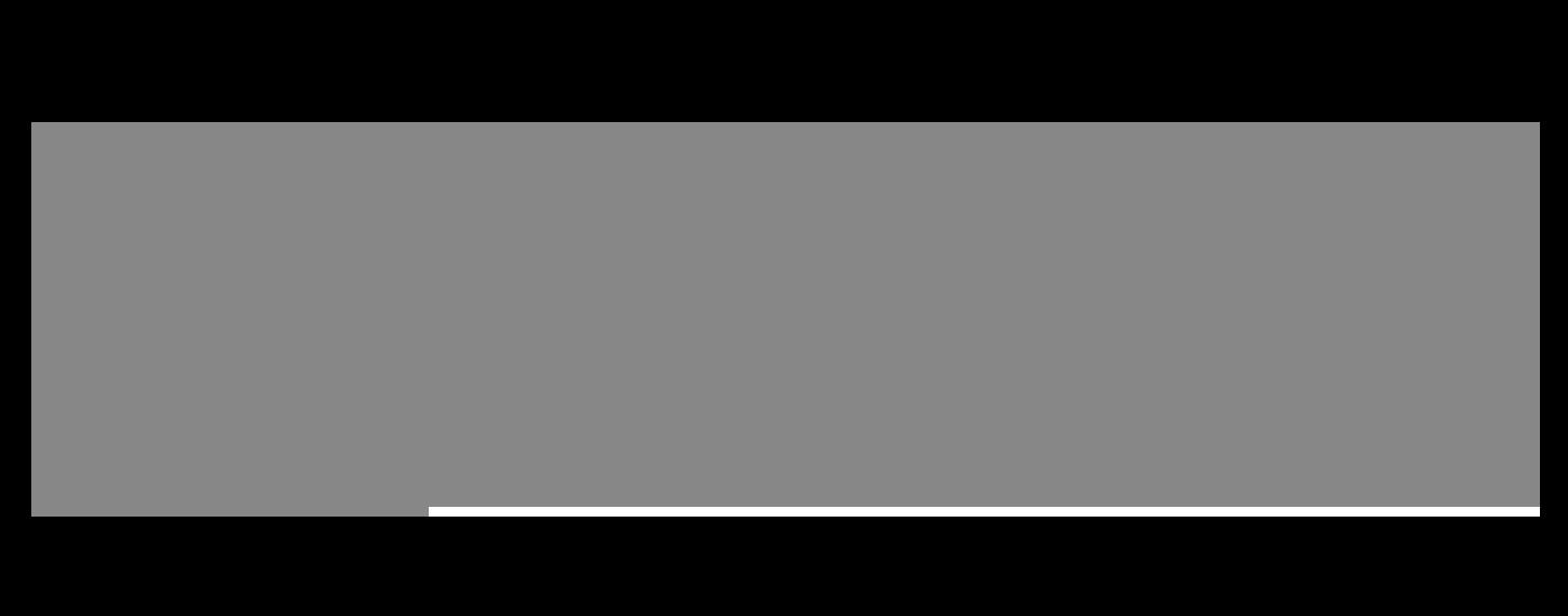 Spectrum Markets